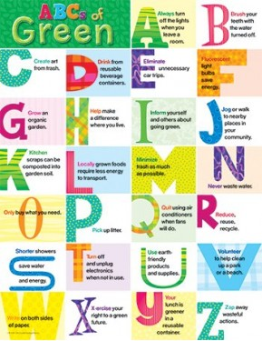 ABCS OF GREEN