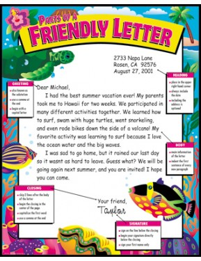 #10PARTS OF A FRIENDLY LETTER CHART