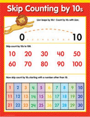 COUNTING BY 10S MATH SMALL CHART