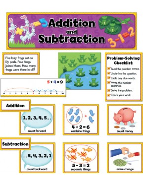 ADDITION AND SUBTRACTION MINI BULLETIN BOARD SET